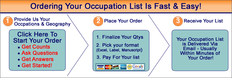 How to Order an Occupations Maiing List