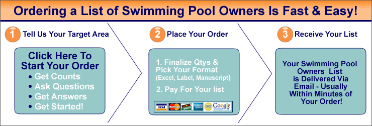 Swimming Pool Owners Mailing List Pool Owners Mailing List Only 69