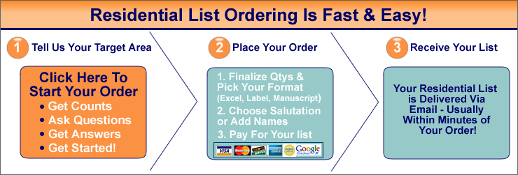 How to Order a Residential Maiing List
